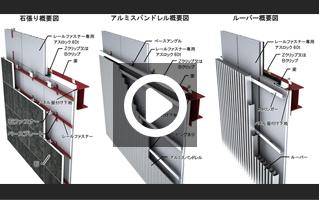 動画一覧 押出成形セメント板「アスロック」 株式会社ノザワ
