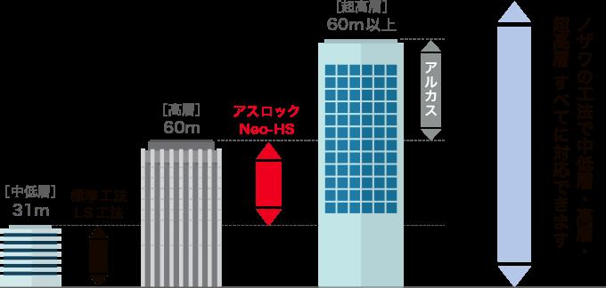 アスロックNeo-HS|押出成形セメント板「アスロック」|商品情報|株式 ...