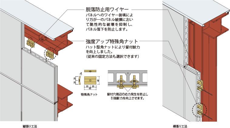 アスロックタフ(屋上目隠し壁工法)|押出成形セメント板「アスロック ...